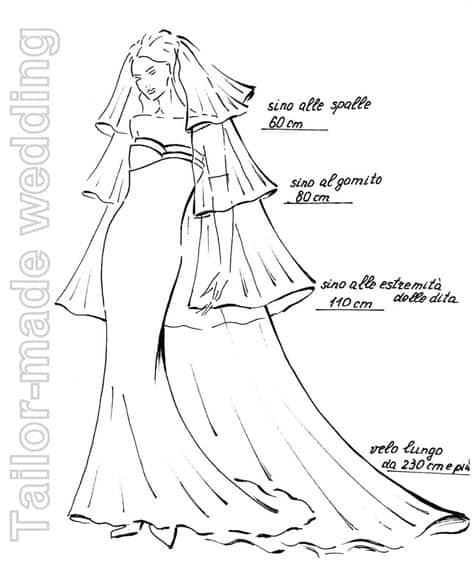 lunghezza del velo da sposa